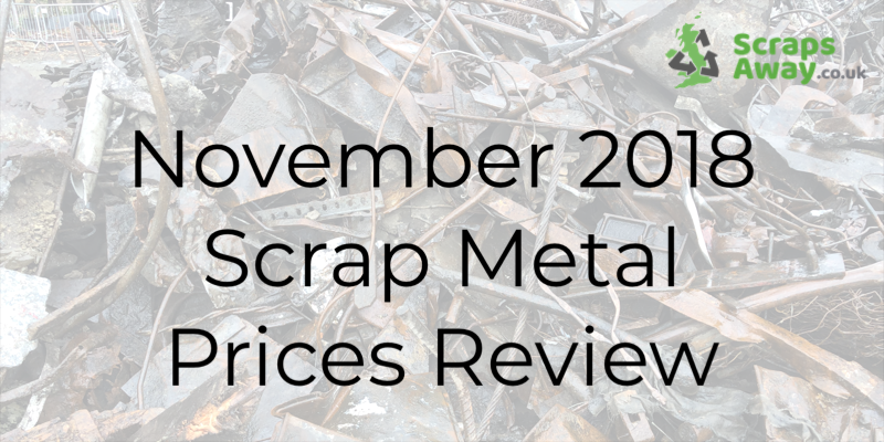 A chance to look back at the scrap metal prices in November